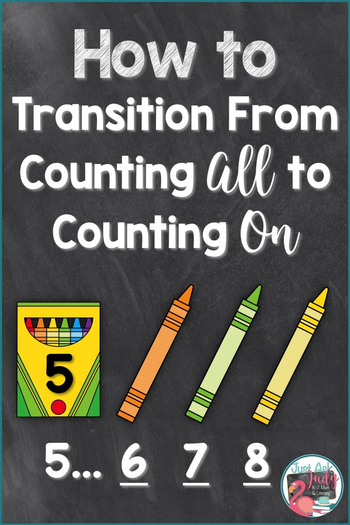 Discover math ideas and freebies in this post about helping your kindergarten, first, and second grade students move from counting all to counting on/ up when adding!
