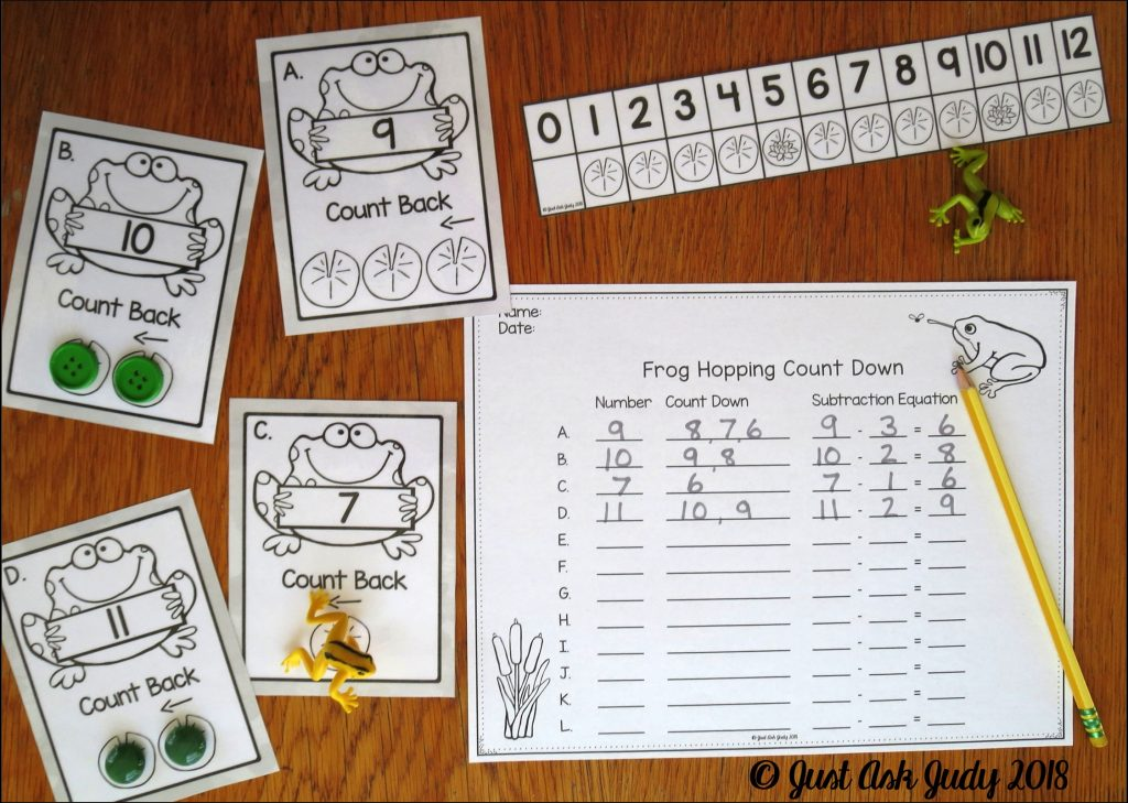 Check out this free first and second-grade math resource for teaching the subtraction fact mental strategy for counting down 1, 2, or 3 from a given number.