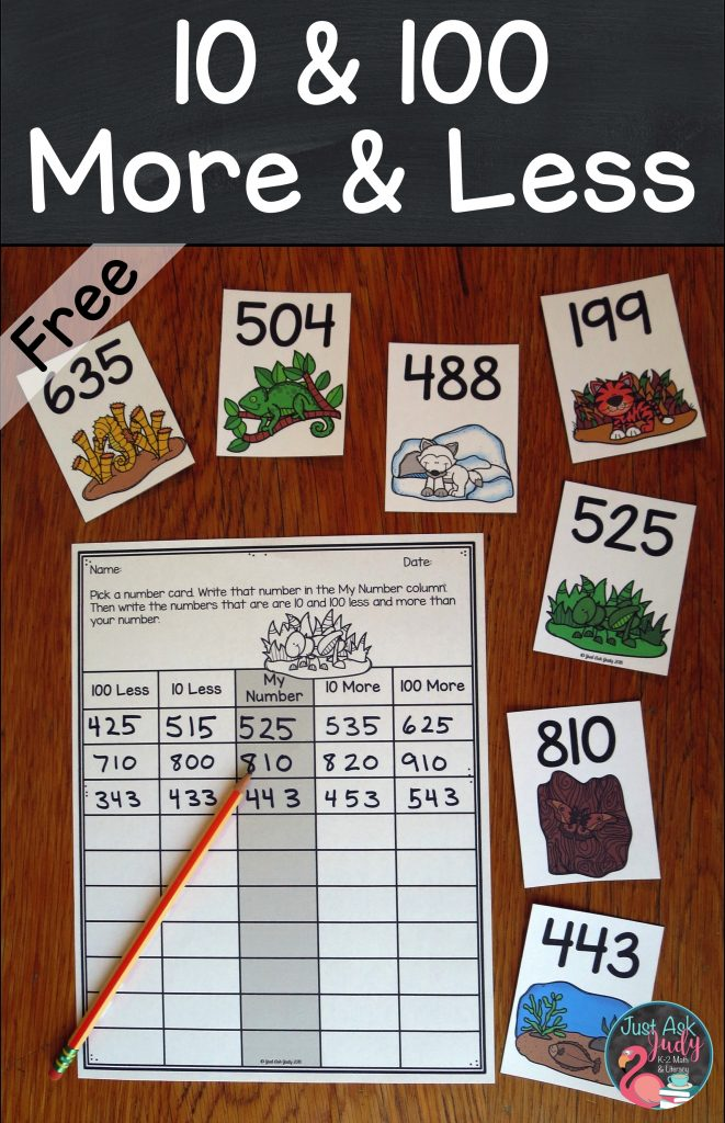 Read about this free animal camouflage themed math activity for introducing or practicing ten less or more and one hundred less or more than a three-digit number, 100-900. It is ideal for second or third grade intervention or resource groups as well as an independent math center. #secondgrademath #thirdgrademath #100lessandmore #animalcamouflage