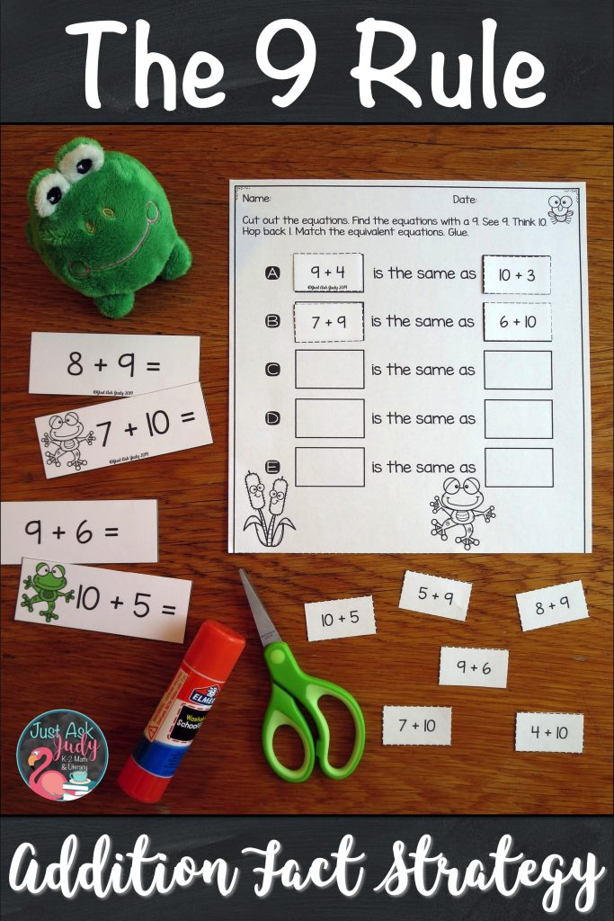 Use this set of resources to help you introduce and teach The 9 Rule (adding 9) addition fact strategy. It is a perfect pack of materials to help your first and second grade math students understand the concept underlying this strategy. #AdditionFacts #1stGradeMath #2ndGradeMath