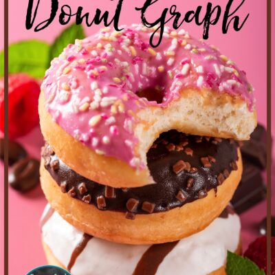 Who Wants to Download a Free & Easy Donut Graph?