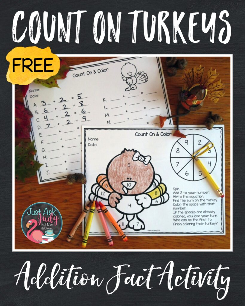 Try this free addition fact coloring activity. It's ideal for giving your kindergarten, first and second grade math students practice or review with the count on strategy during the month of November.